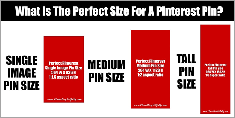 Focus on optimizing your images to be pin-worthy for pinterest traffic