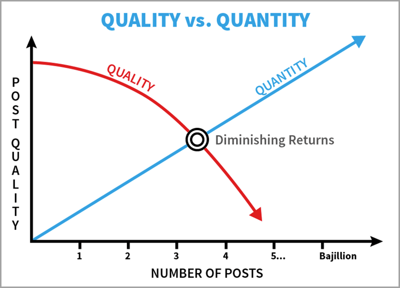 SEO mistakes ignoring content quality