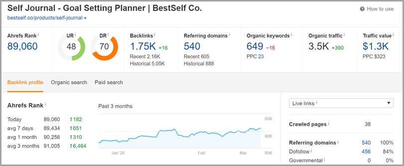 Self journal goal setting planner for ecommerce sales funnel