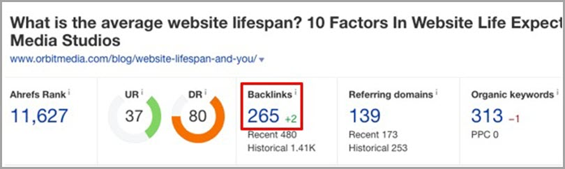 What is the average website lifespan research content plateau
