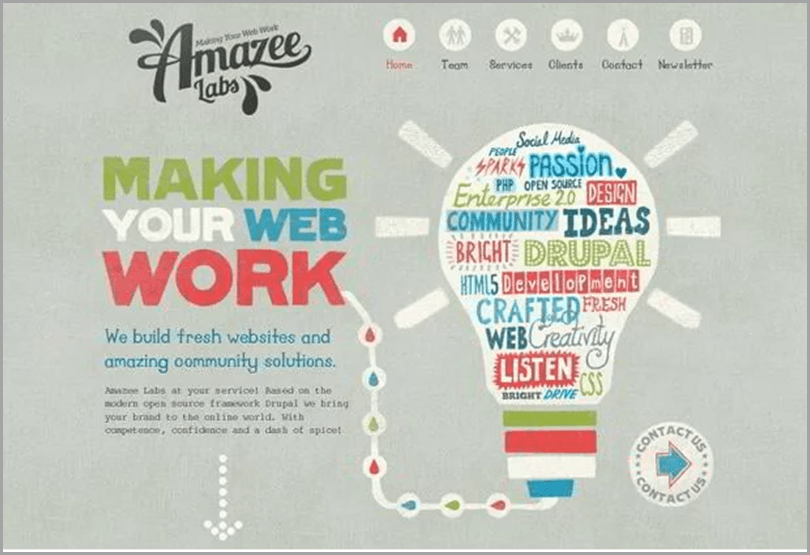Amazee labs infographic web designs web design ideas