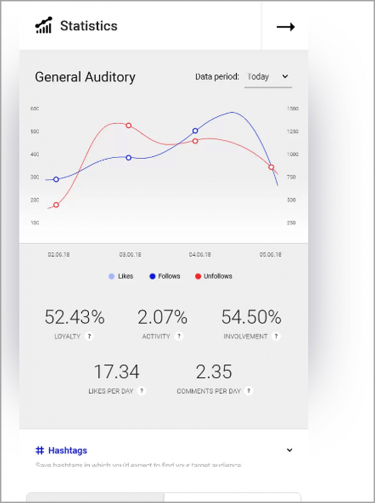 Instagram Automation Tools Statistics General Auditory Reference Guide