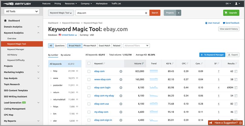 SEMrush's keyword serch feature caleed keyword magic