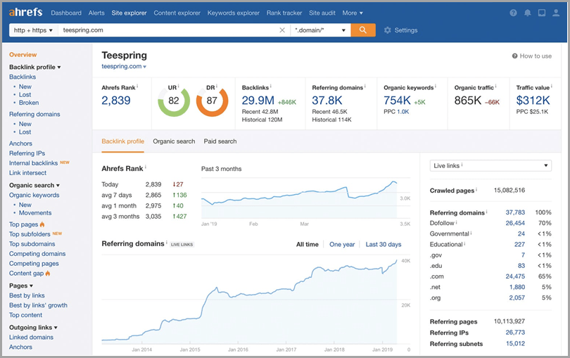 ahrefs direct user interface comparison