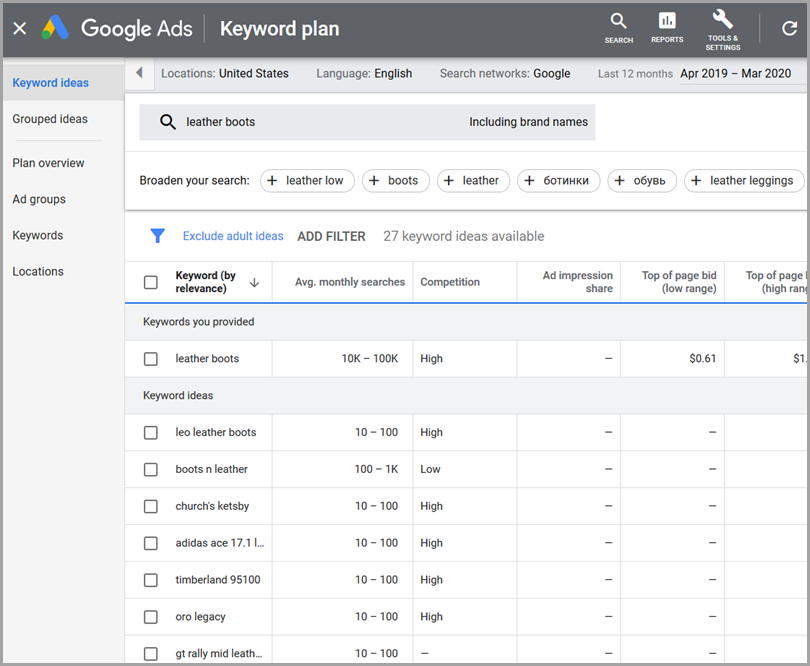 Google Keyword Planner Free Keyword Research Tools
