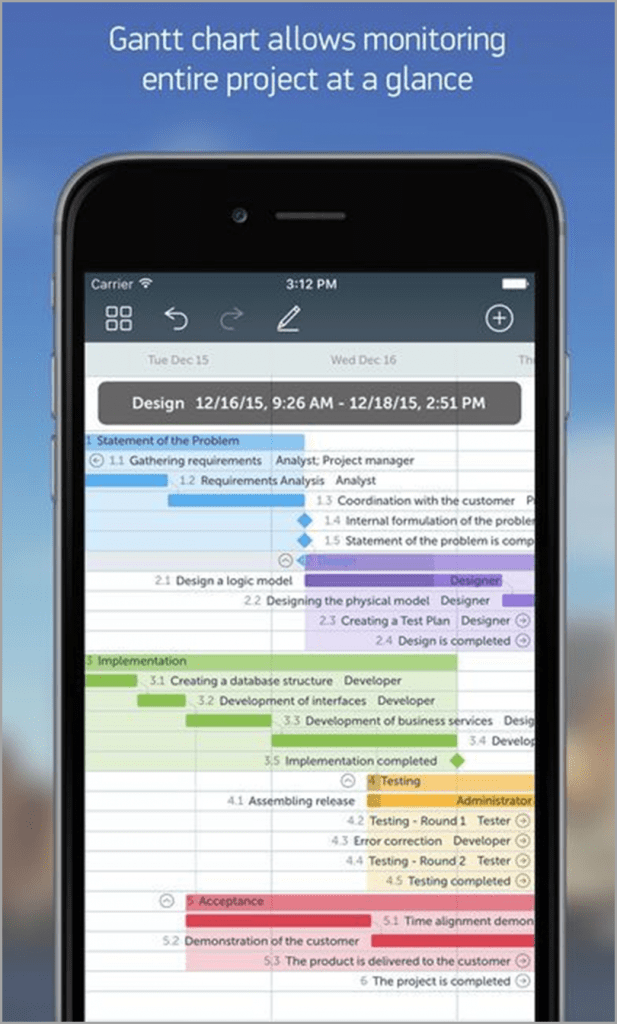 Increase Productivity Using Gantt Chart On Mobile CRM