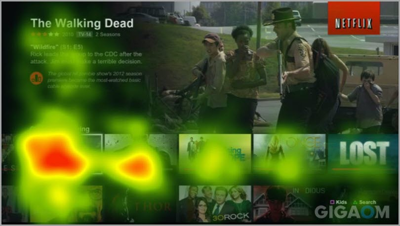 Netflix Use Website Heatmaps For User Behavior Recordings - Walking Dead