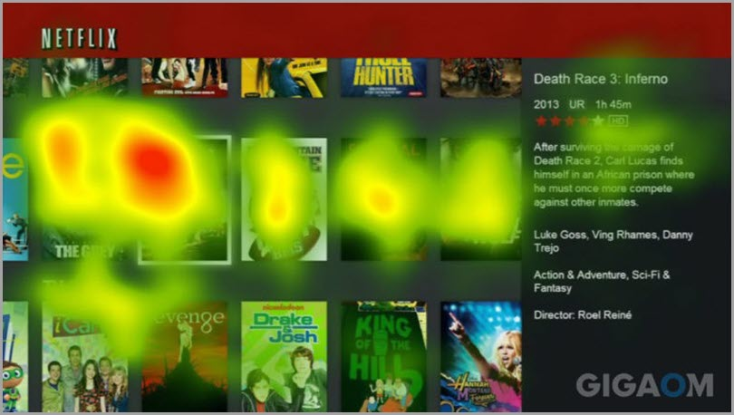 Netflix Use Website Heatmaps For User Behavior Recordings