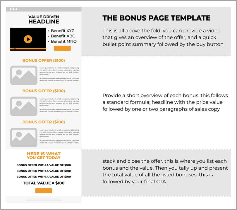 Value Driven Headline The Bonus Page Template Affiliate Income