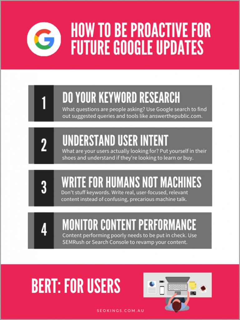 How-To-Be-Proactive-For-Future-Google-Updates