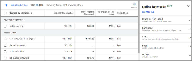 Optimize-Social-Media-Posts-Using-Google-Keyword-Planner