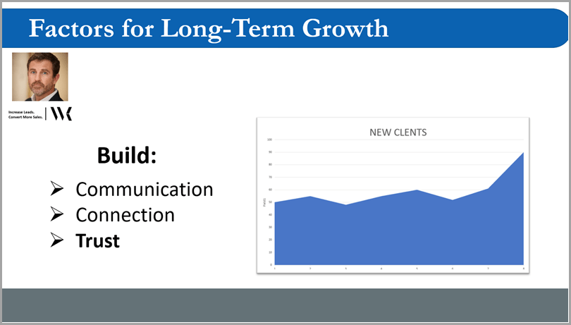 Factors-for-Long-Term-Growth