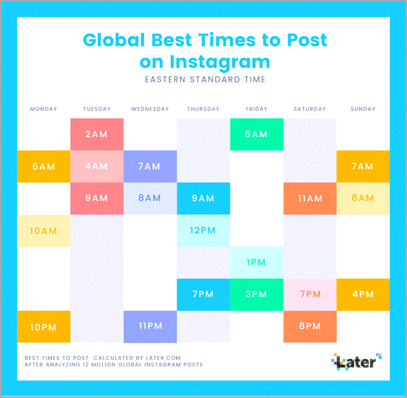 Identify-Trends-Global-Best-Times-to-Post-on-Instagram-Data-Blending