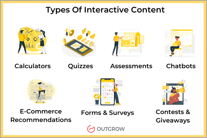 Types-of-Interactive-Content-Interactive-Leads