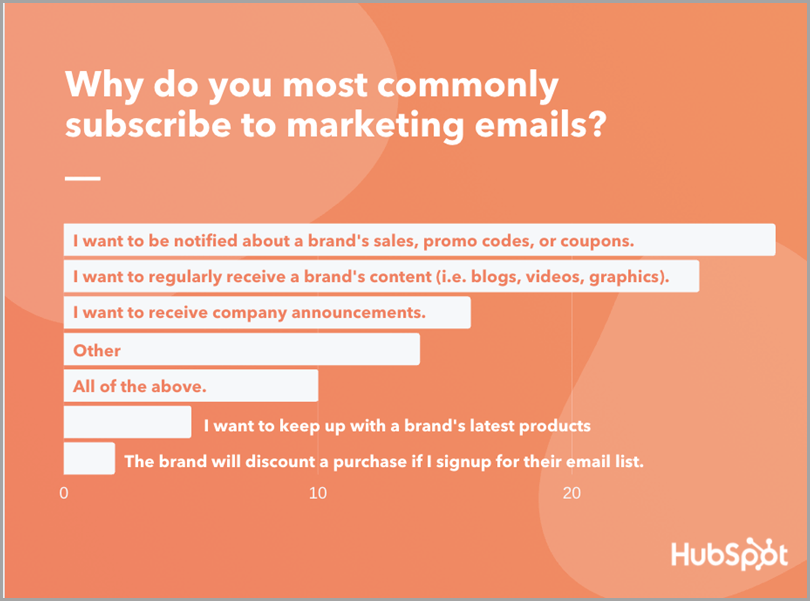 5-eCommerce-Email-Marketing-Tips-You-Need-to-Sell-in-2020-Ask-for-Feedback-with-Email-Surveys-Hubspot