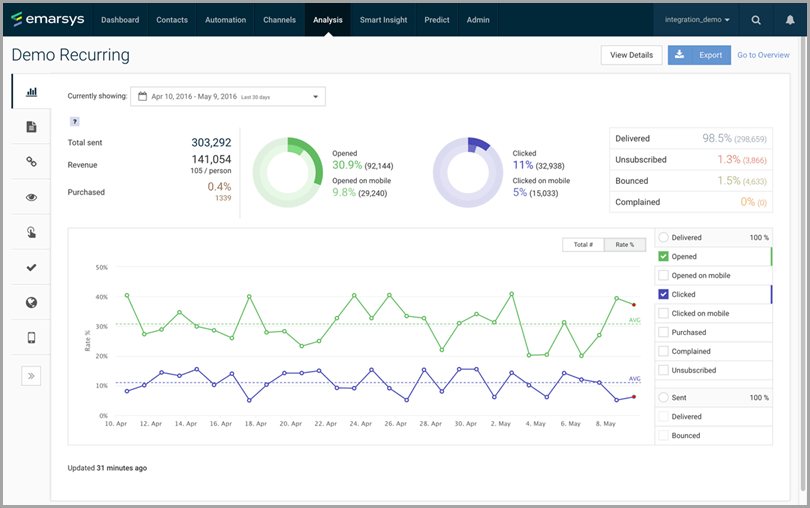 content-personalization-tool-Emarsys-customer-engagement-demo-recurring