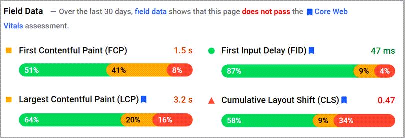 core-web-vitals-FID-Googles-pagespeed-insights