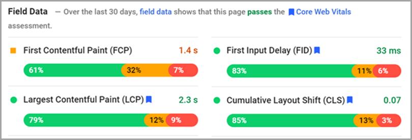 core-web-vitals-PSI-page-field-data