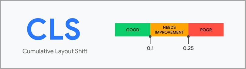 core-web-vitals-cumulative-layout-shift-CLS
