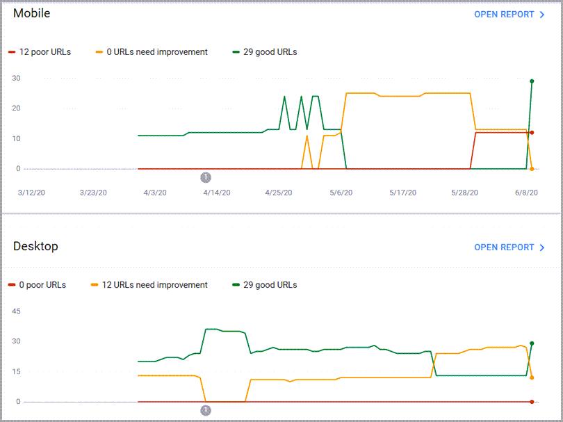 core-web-vitals-google-search-console-gsc-report-mobile-desktop