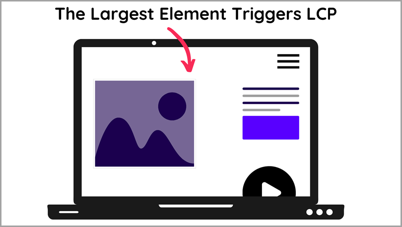 core-web-vitals-the-largest-element-triggers-LCP