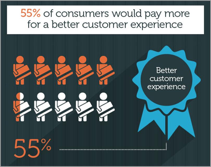 brand-advocates-develop-a-customer-centric-culture