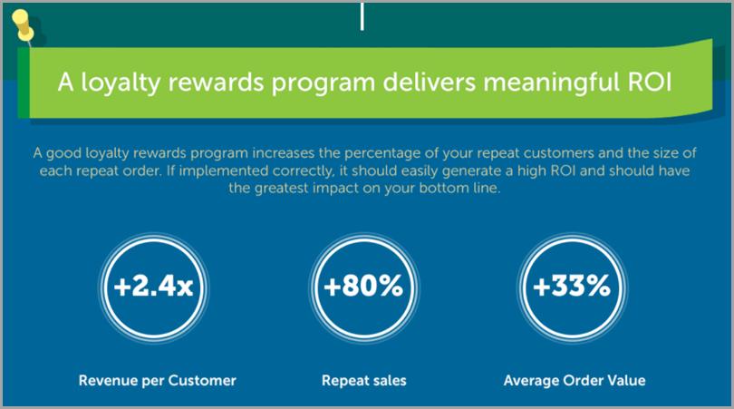 brand-advocates-zinrelo-com-enhanced-loyalty-program
