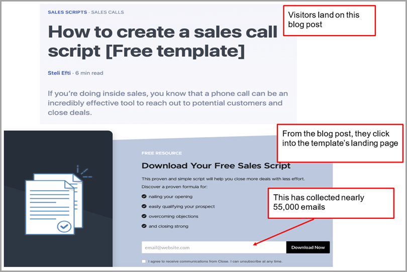 high-converting-content-how-to-create-a-sales-call-script