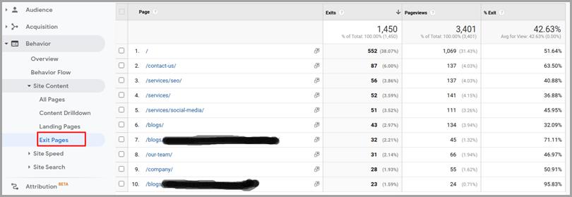 content-marketing-metrics-blog-exit-rate-exit-pages