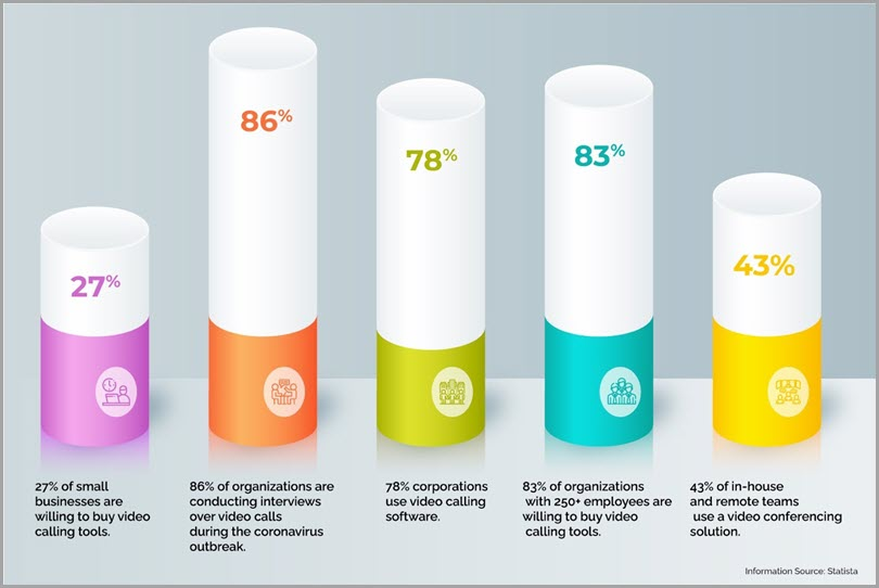 Data-Is-Presented-In-An-Infographic