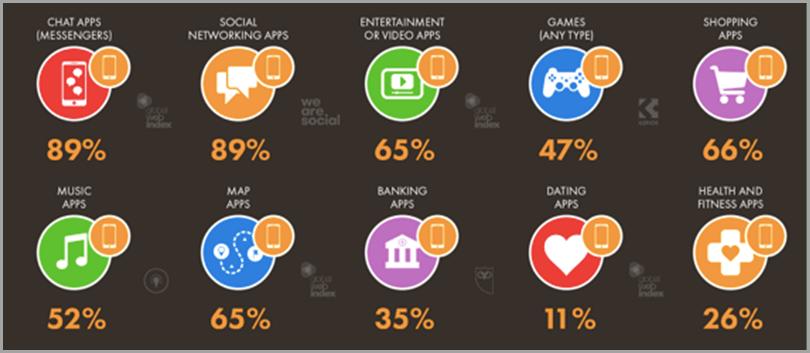 New-Social-Trends-Organic-Traffic-Drops