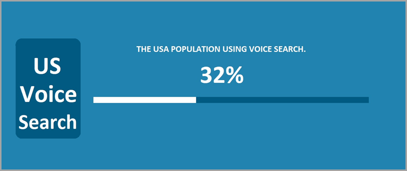 US-Voice-Search