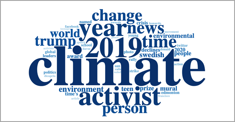 2019-Climate