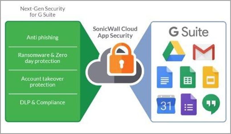 Next-Gen-Security-For-G-Suite