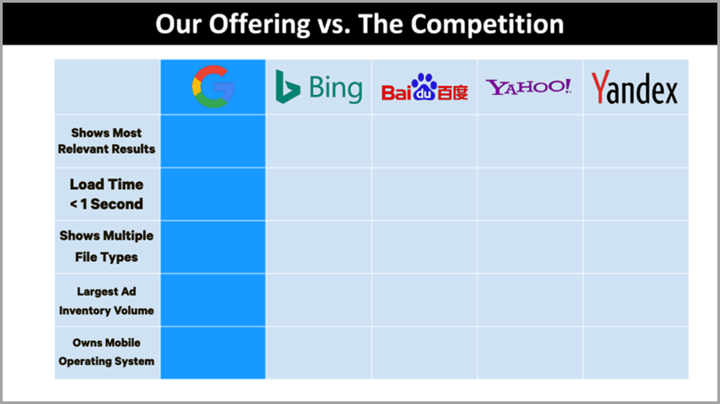 Our-Offering-Vs-The-Competition