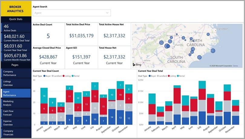 Broker-Analytics